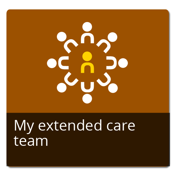 My extended care team